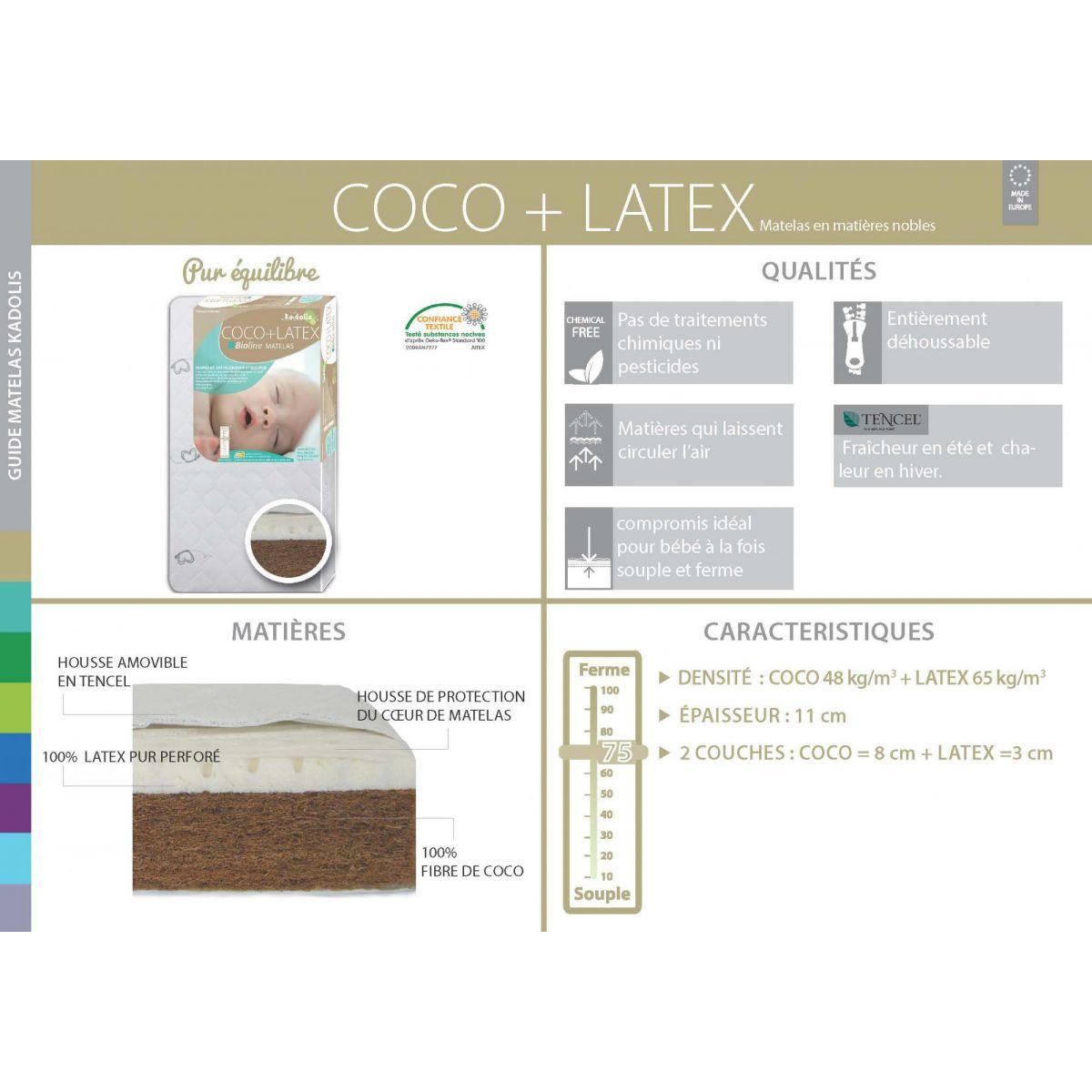 matelas b b coco latex 60 x 120 cm sebio. Black Bedroom Furniture Sets. Home Design Ideas