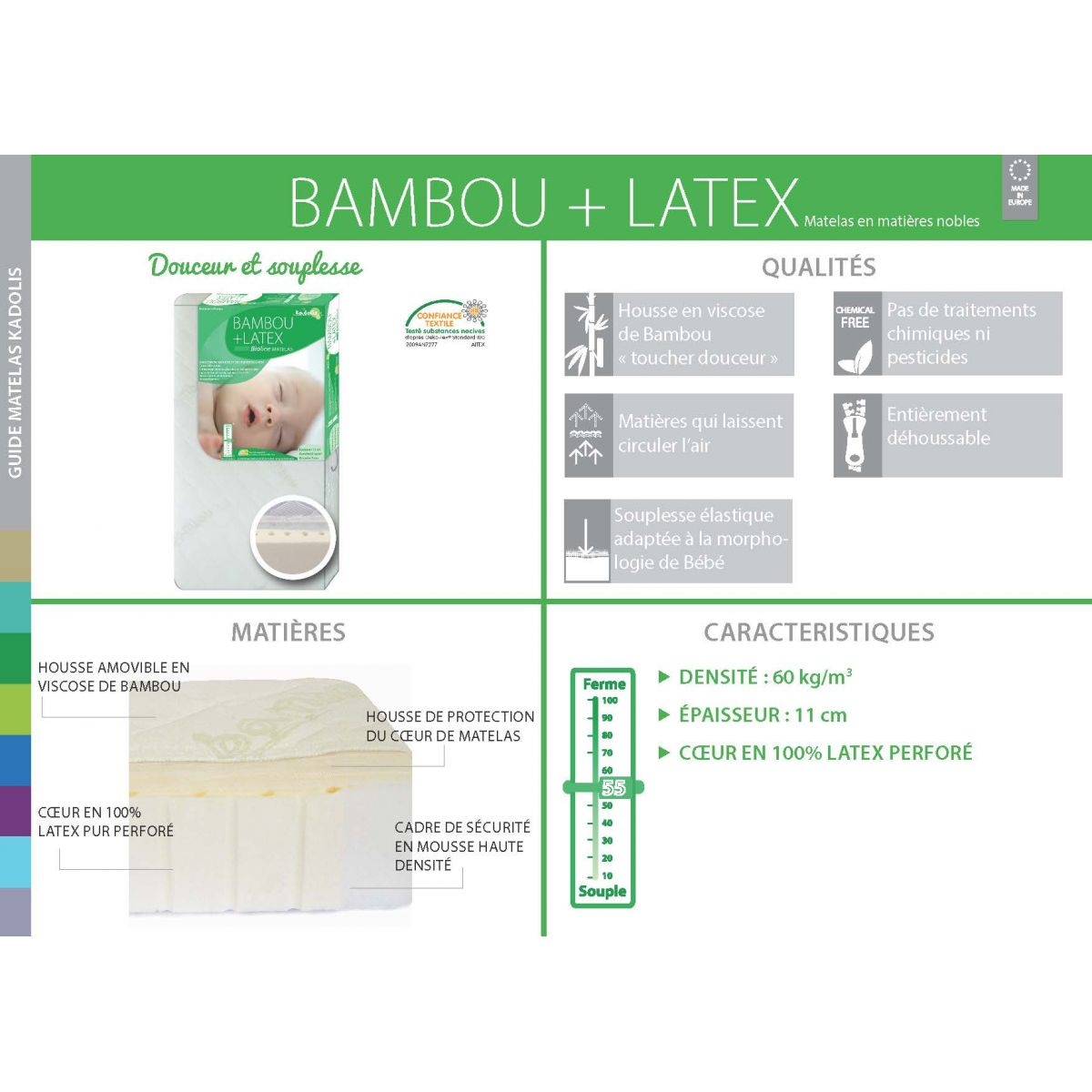 matelas b b green latex 70 x 140 cm sebio. Black Bedroom Furniture Sets. Home Design Ideas