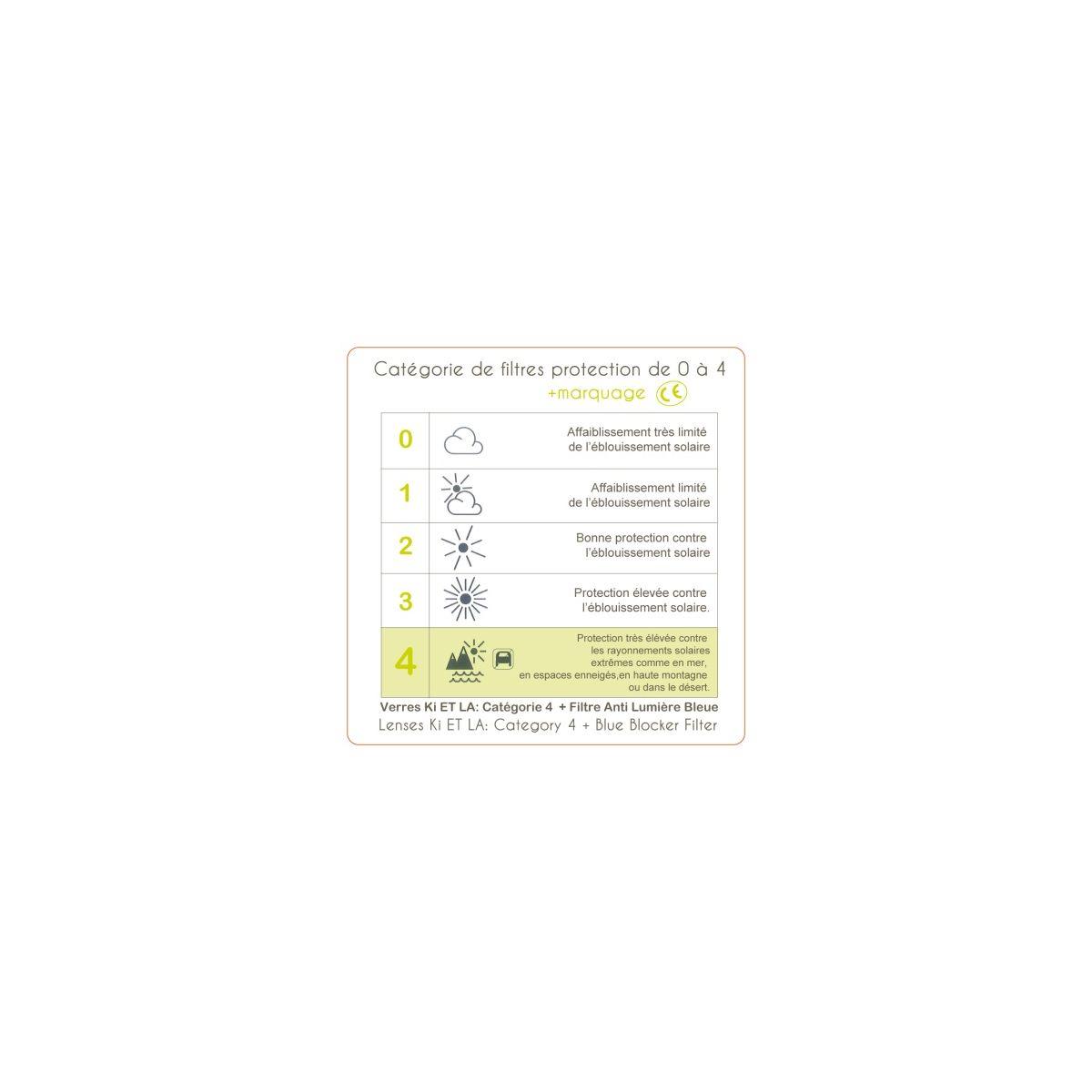 Lunettes de soleil enfant Diabola 0 - 18 mois. 1 ... 7caca0c05ec6